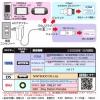 即決送料無料★これは便利!携帯用ACマルチ充電器+ゲーム新品 akj-mg 画像