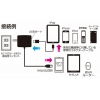 USBポート付・2台同時充電可能ACマイクロUSB充電器