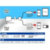 高出力3A!スマホ&タブレット対応★2台同時充電器 AKJ-TW3A WH 画像