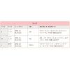 uckettS バケッツ/犬用リード/メイフェアライン MNL-12/Sサイズ