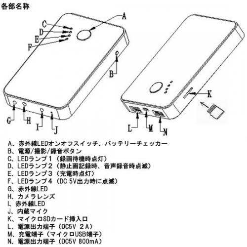 モバイルバッテリー型ビデオカメラ 大容量バッテリー内蔵 動体検知機能付き 赤外線LED付き 超小型カメラ カモフラージュカメラ スパイカメラ TEM-910 画像