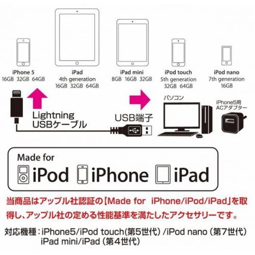 送料無料★iPhone5対応LightningUSBケーブル2m UKJ-LP2 画像