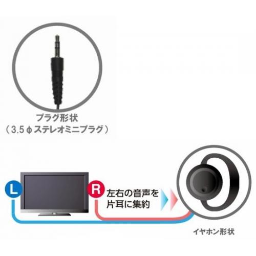 高音質★地デジ対応・耳掛けタイプTVイヤホン5m mde-eh5 画像