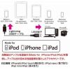 送料無料★iPhone5対応LightningUSBケーブル2m