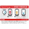 驚きの充電速度★スマホ&タブレット対応超時短AC充電器 AKJ-QCR1 BK 画像